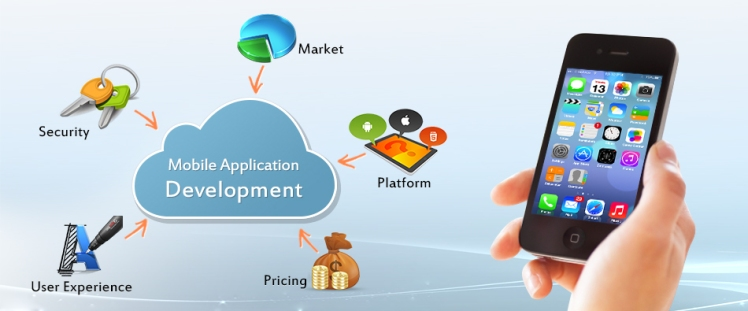 Mobile-application-development in india